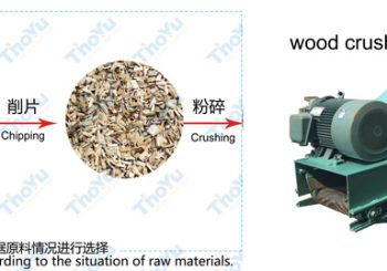 wood pallet machine is needed for waste wood recycling